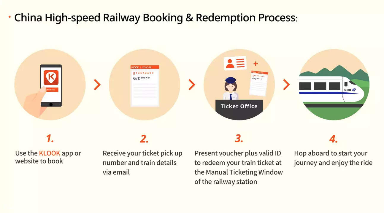china rail redemption instruction